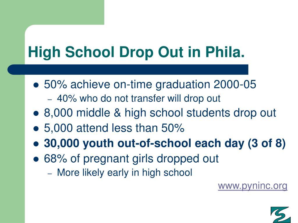 High School Drop Out in Phila.