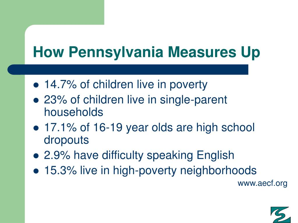 How Pennsylvania Measures Up