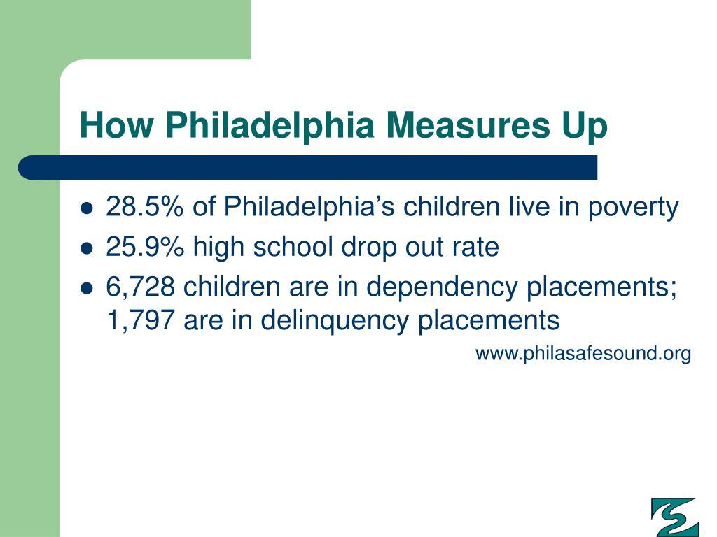 How Philadelphia Measures Up
