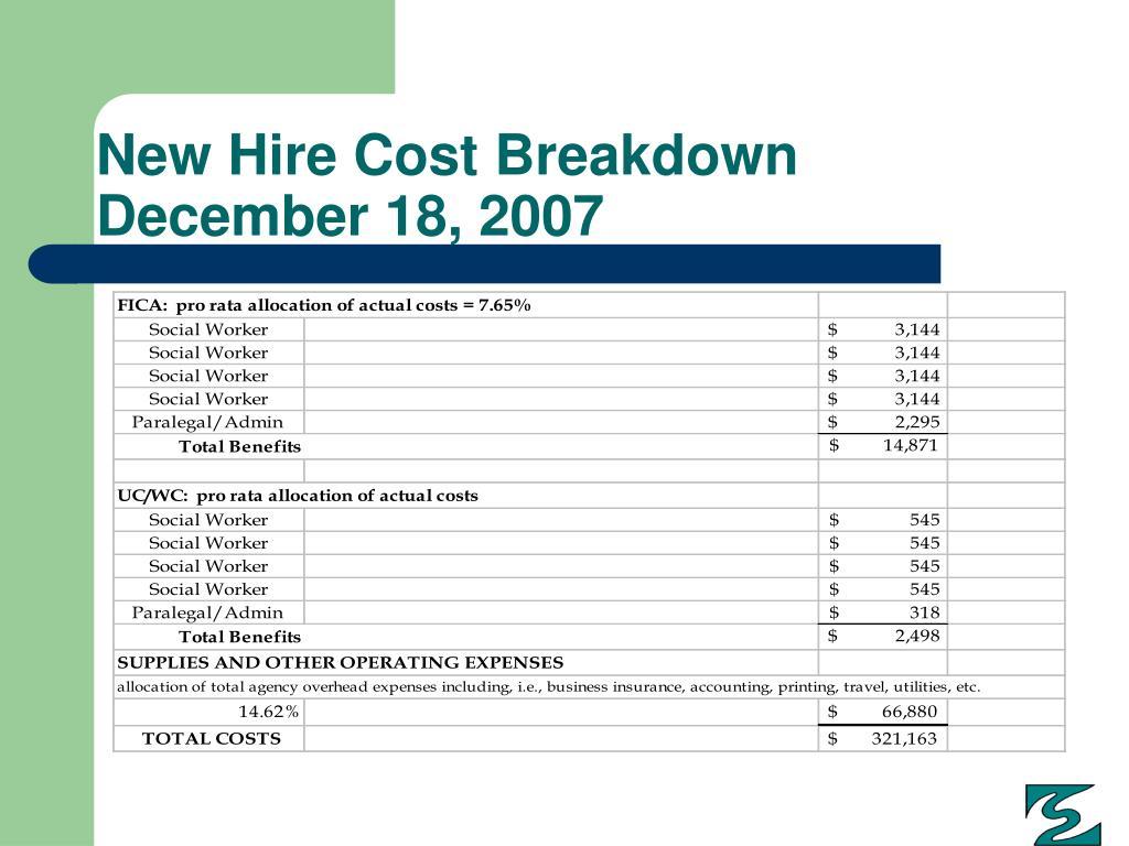 New Hire Cost Breakdown