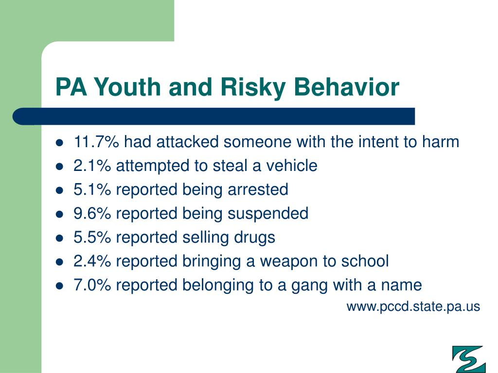 PA Youth and Risky Behavior