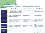 strategic plan infrastructure technology technical support analysis