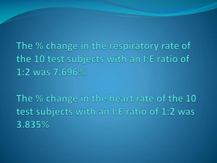 The % change in the respiratory rate of the 10 test subjects with an I:E ratio of 1:2 was 7.696%