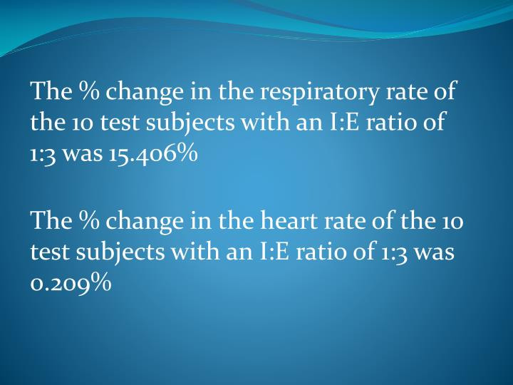 The % change in the respiratory rate of the 10 test subjects with an I:E ratio of 1:3 was 15.406%