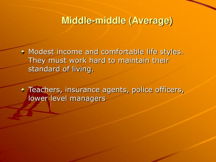 Middle-middle (Average)