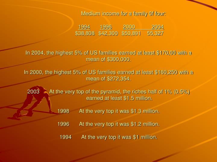 Medium income for a family 0f four: