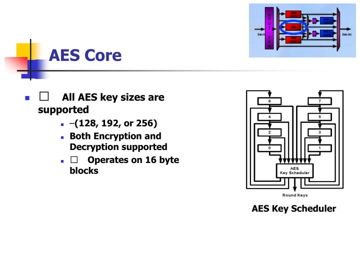 AES Core