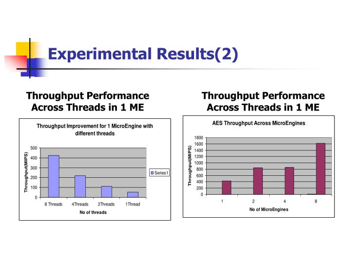Experimental Results(2)