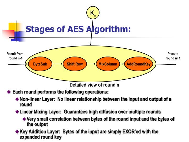 Stages of AES Algorithm: