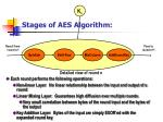 stages of aes algorithm