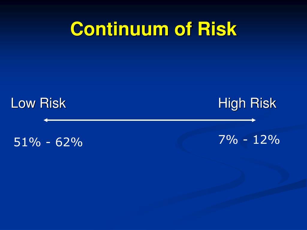 Continuum of Risk