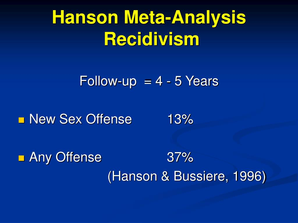 Hanson Meta-Analysis
