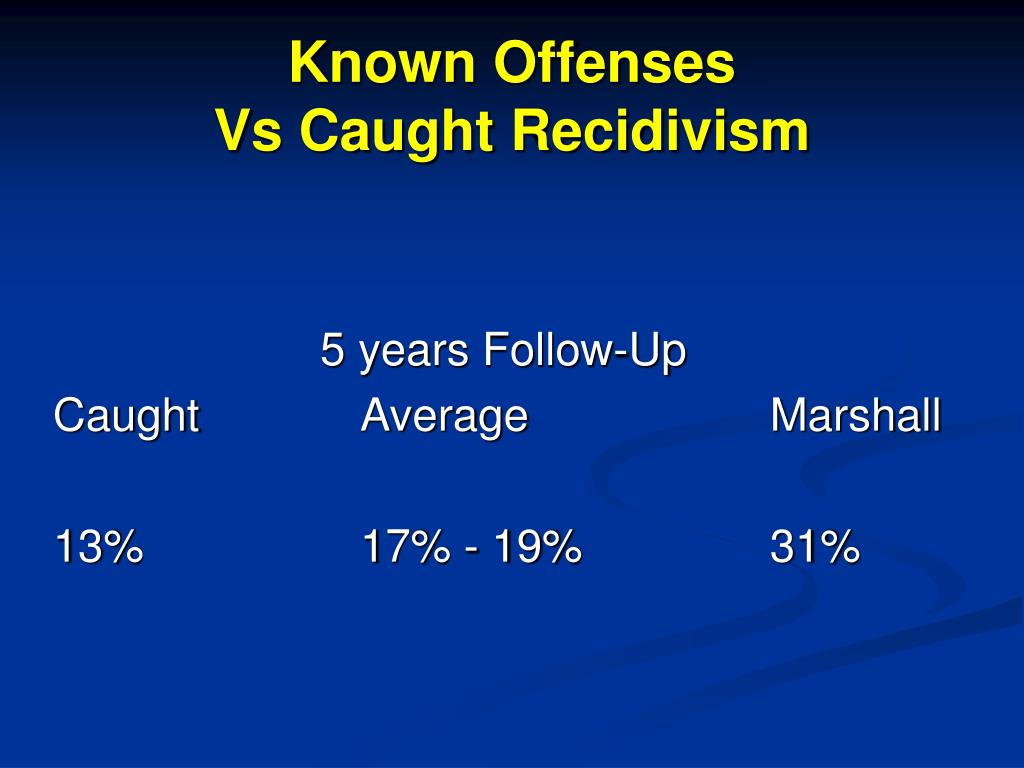 Known Offenses