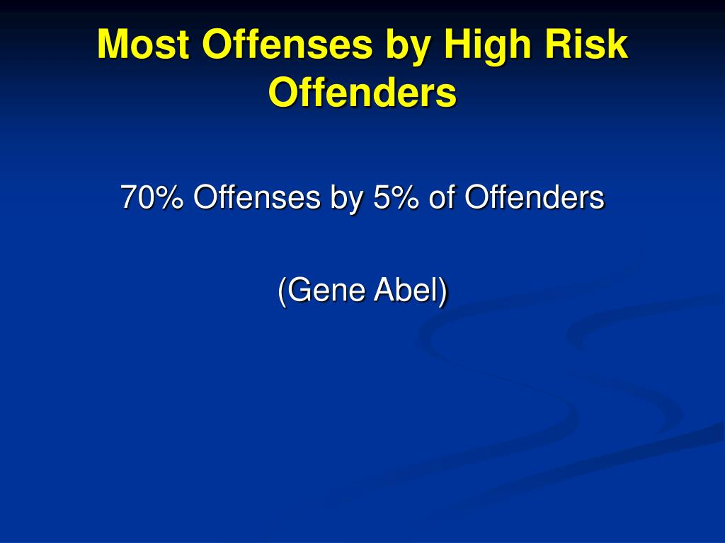 Most Offenses by High Risk Offenders