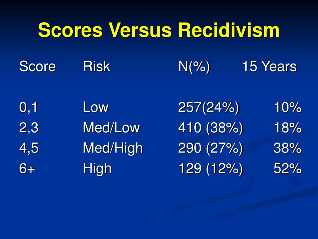 Scores Versus Recidivism