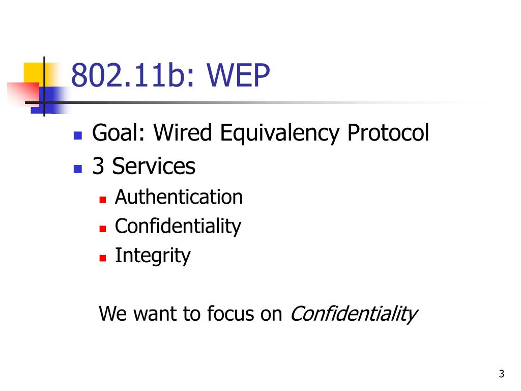802.11b: WEP