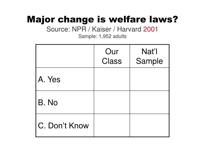 Major change is welfare laws?