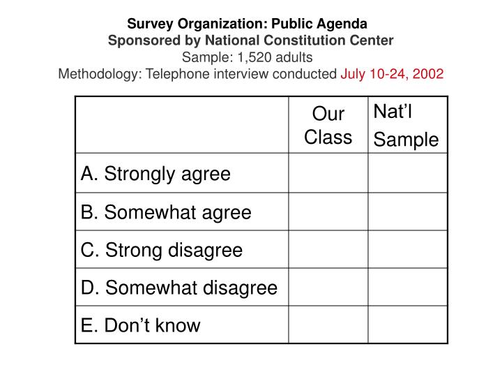 Survey Organization: Public Agenda