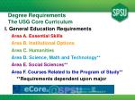 degree requirements the usg core curriculum