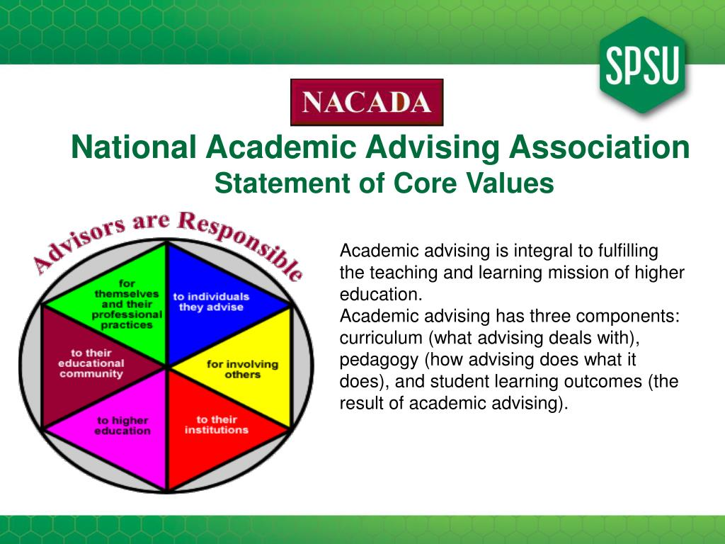 National Academic Advising Association