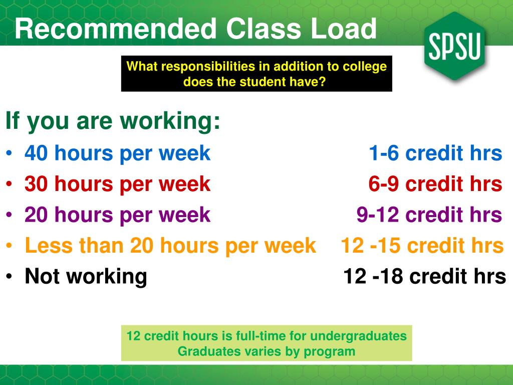 Recommended Class Load