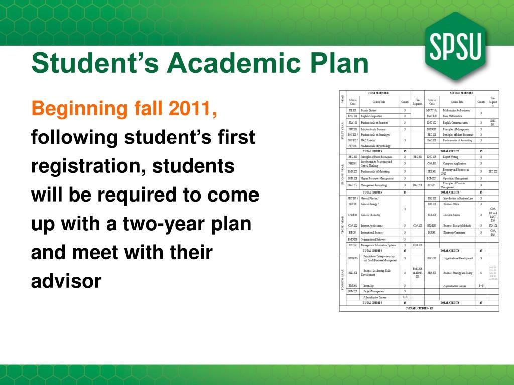 Student's Academic Plan