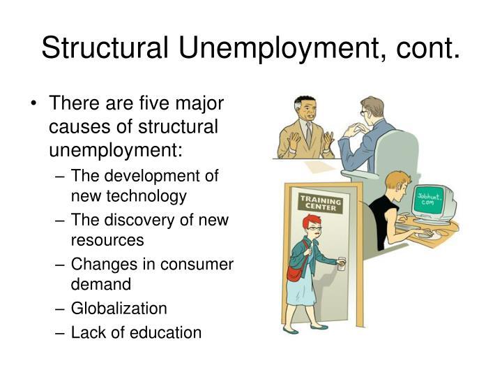 Structural Unemployment, cont.