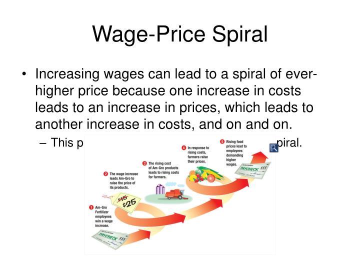 Wage-Price Spiral