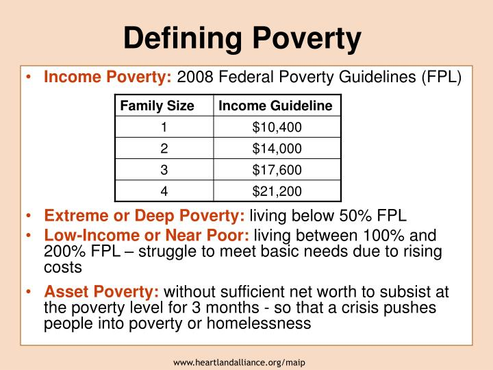 Defining Poverty