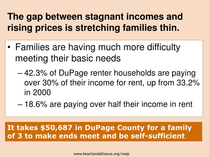 The gap between stagnant incomes and rising prices is stretching families thin.