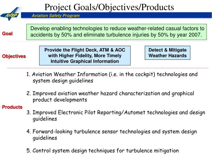 Project Goals/Objectives/Products