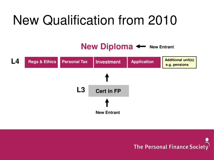 New Qualification from 2010