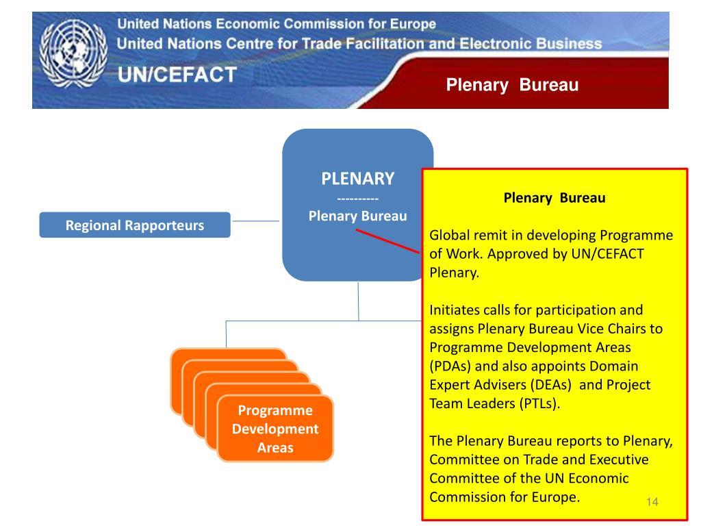 Plenary  Bureau