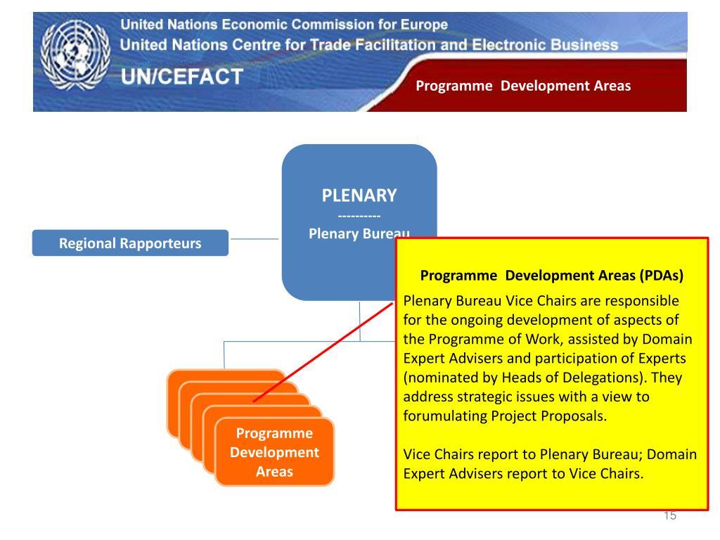 Programme  Development Areas