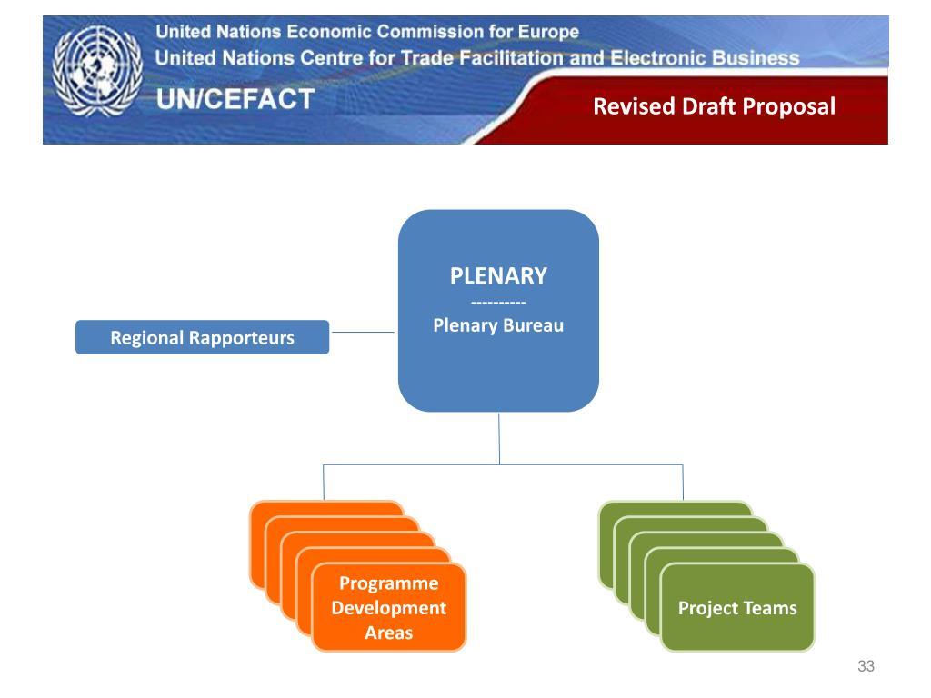Revised Draft Proposal