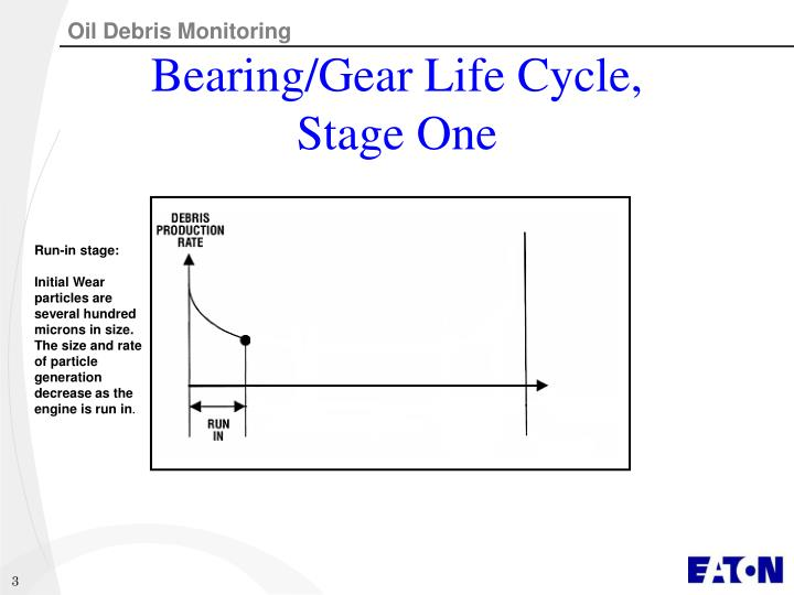 Bearing gear life cycle stage one
