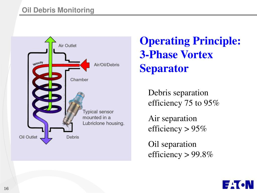 Operating Principle: 3-Phase Vortex Separator
