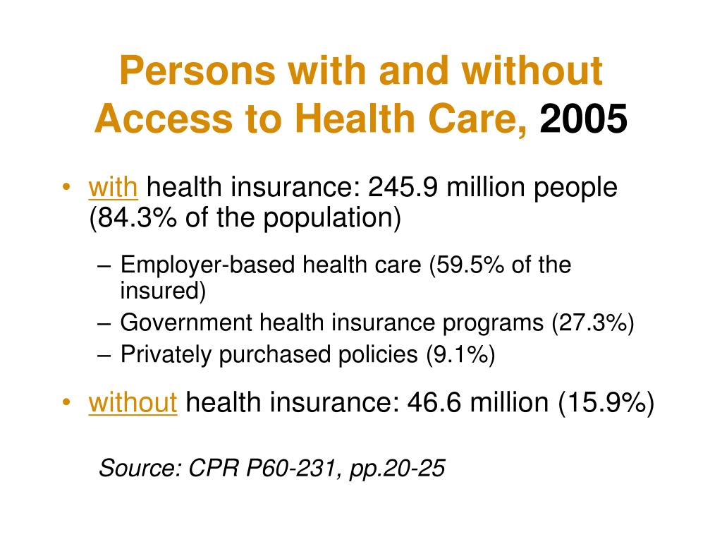Persons with and without Access to Health Care,