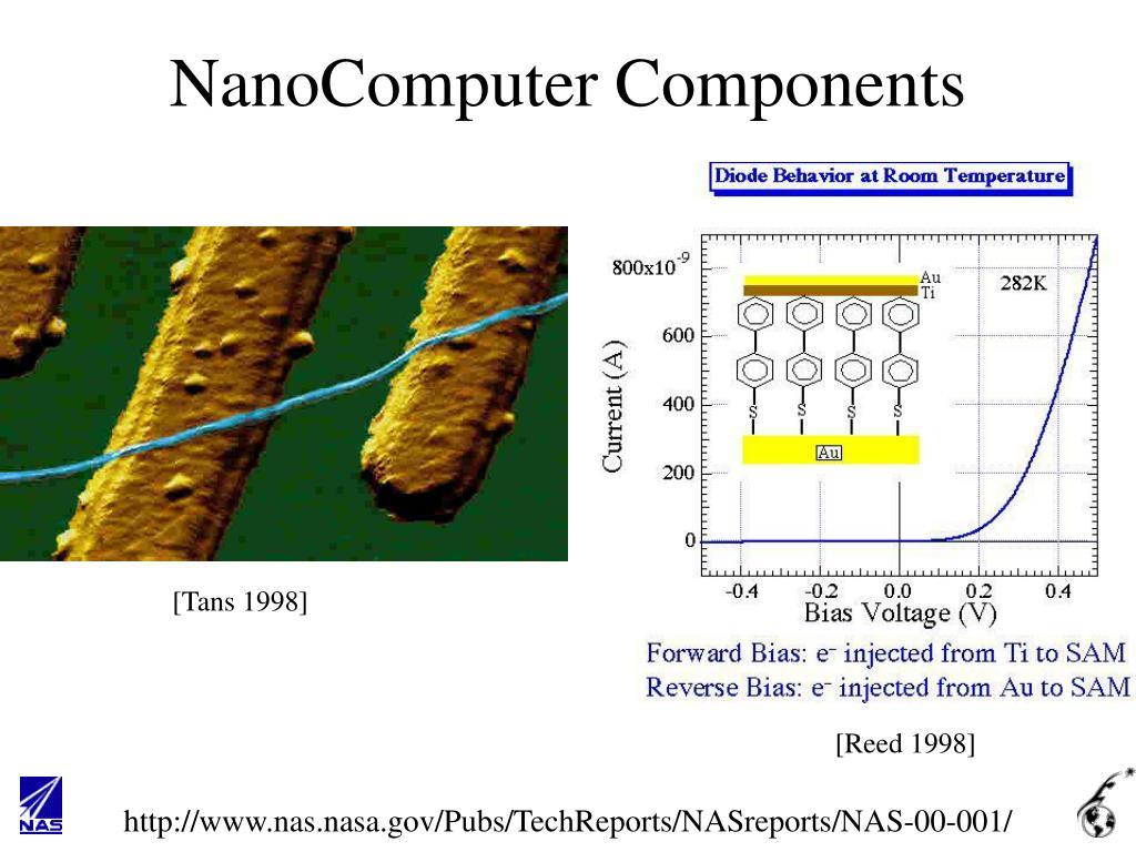 NanoComputer Components