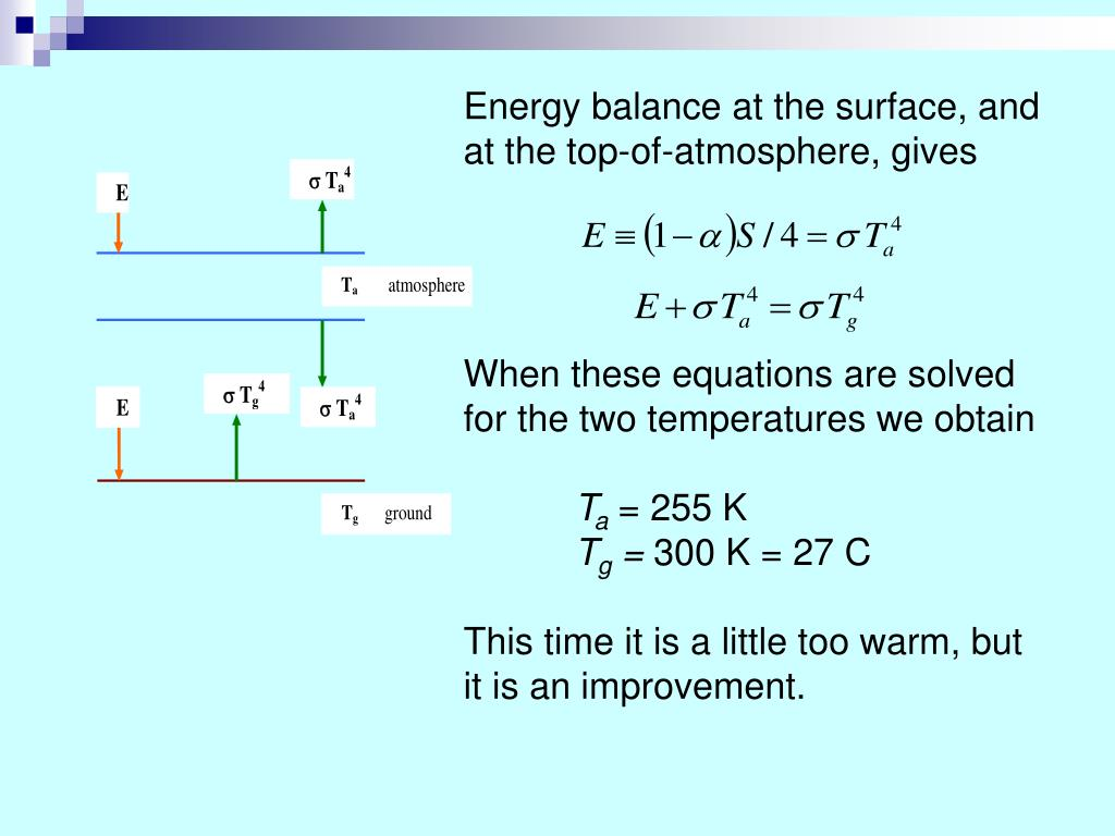 Energy balance at the surface, and at the top-of-atmosphere, gives