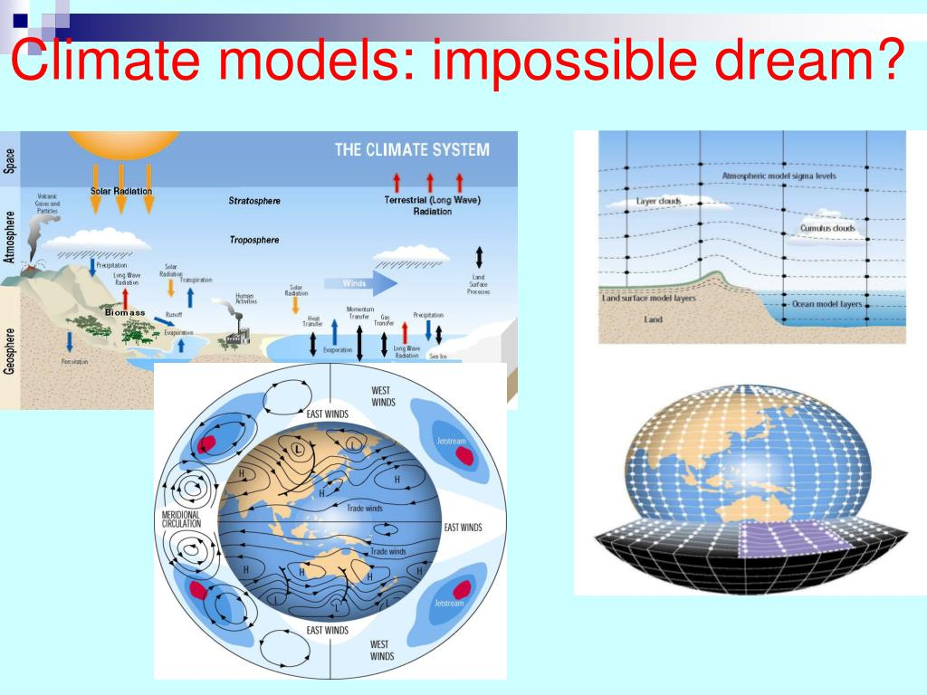 Climate models: impossible dream?