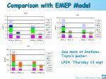 comparison with emep model