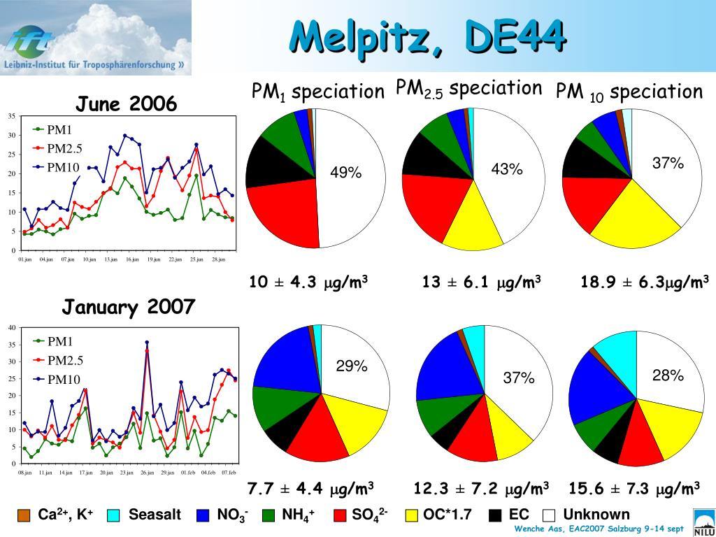 Melpitz, DE44
