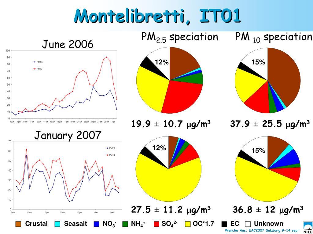 Montelibretti, IT01