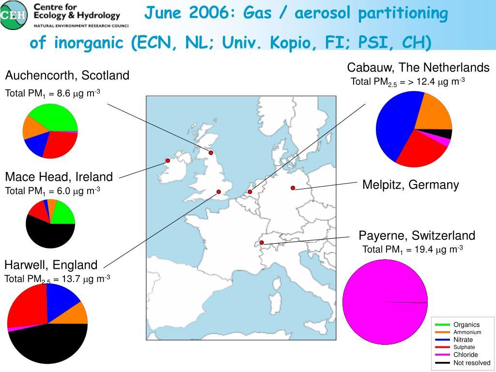 June 2006: Gas / aerosol partitioning