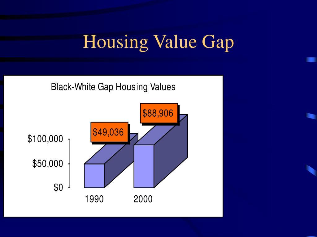 Housing Value Gap