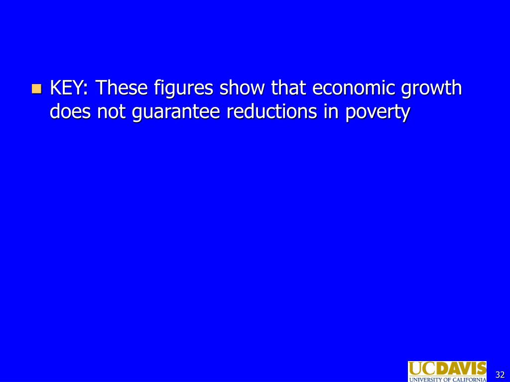 KEY: These figures show that economic growth does not guarantee reductions in poverty