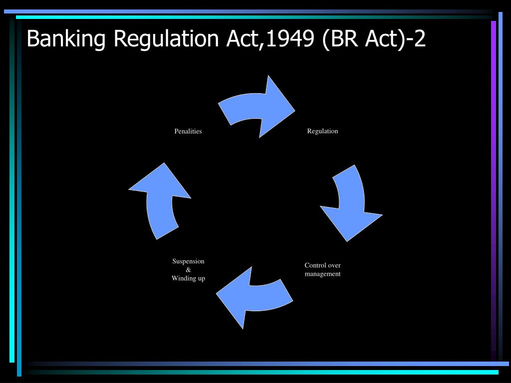 Banking Regulation Act,1949 (BR Act)-2