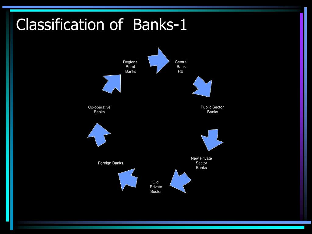 Classification of  Banks-1