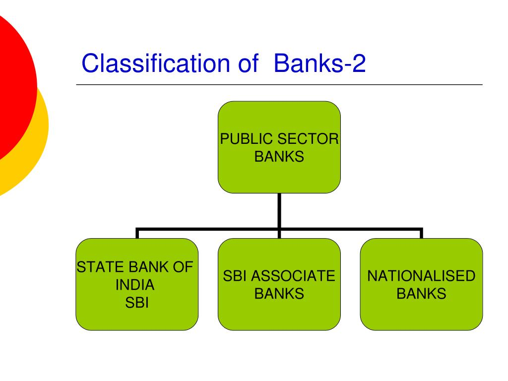 Classification of  Banks-2